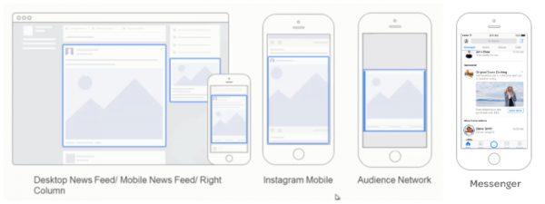 ubicaciones anuncios facebook