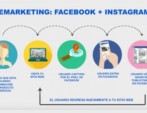 Remarketing en Facebook e Instagram: ¿Qué es? ¿Cómo crear una campaña?